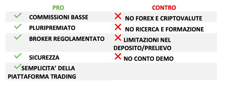 DEGIRO vs eToro: quale dei due scegliere