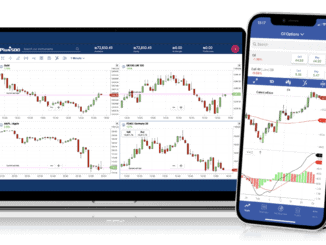 Strumenti grafici trading Plus500, multicharts